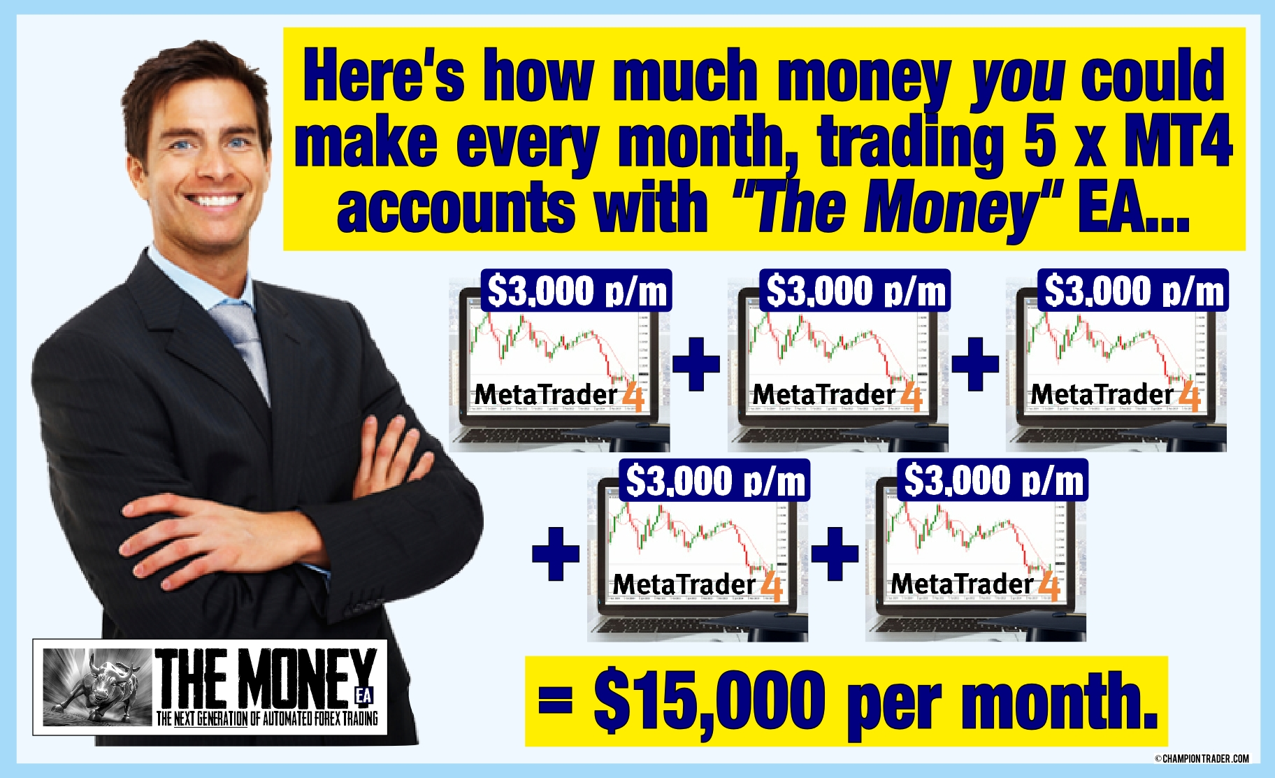 trading 5 MT4 accounts with The Money EA forex expert advisor logo start making money today! there's infinite money to be had